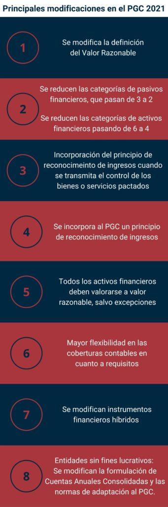 Reforma del Plan General Contable 1